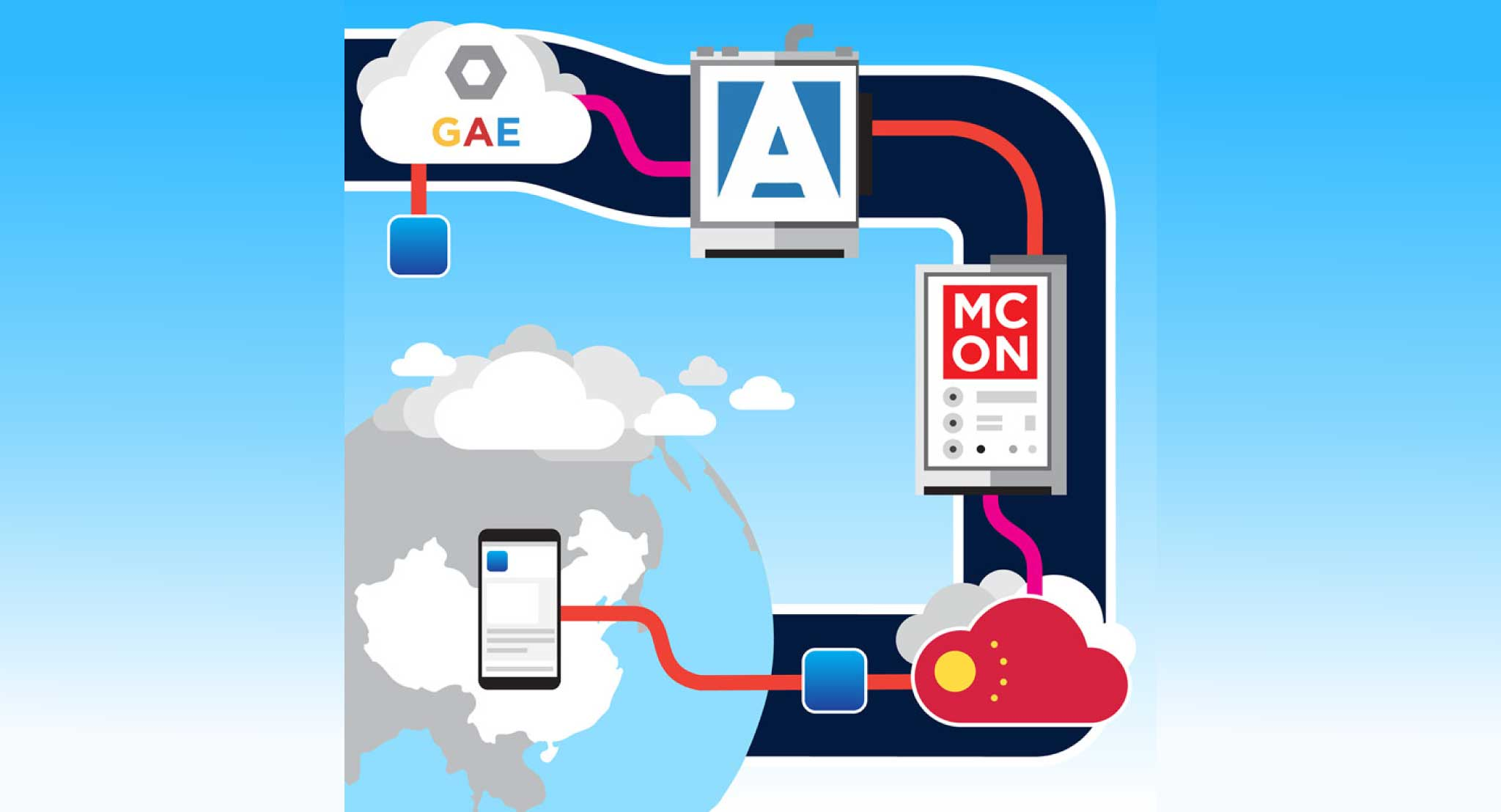 Image of MCON and AppScale Announce Strategic Partnership Enabling Apps Built on Google App Engine (GAE) to Run Natively in China